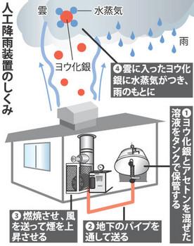 人工降雨装置.jpg